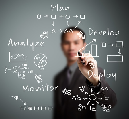 business man writing business process strategy cycle    plan - develop - deploy - monitor - analyze Stock Photo - 15647347