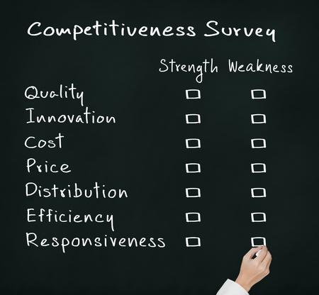 competitividad: negocio de la escritura a mano competitividad encuesta forma de fortaleza y debilidad empresarial Foto de archivo