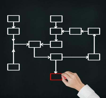 diagrama procesos: mano negocio de la escritura proceso de diagrama de flujo diagrama Foto de archivo