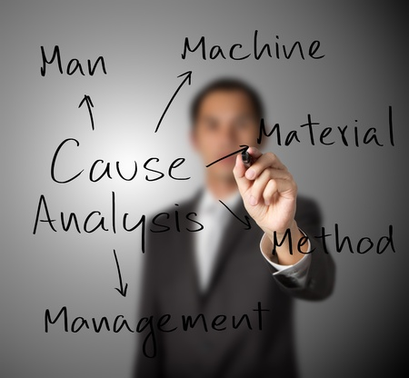 investigate: business man investigate and analyze cause of industrial problem from man - machine - material - management - method - environment