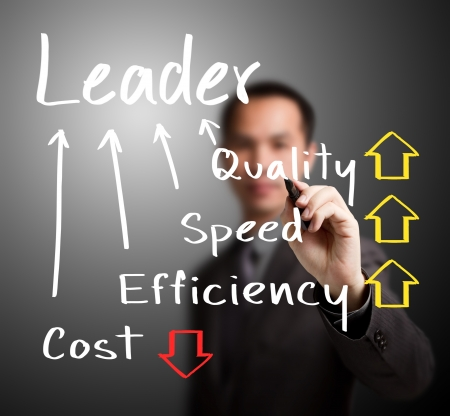 business man writing concept of leader make higher quality, speed, efficiency and lower cost photo