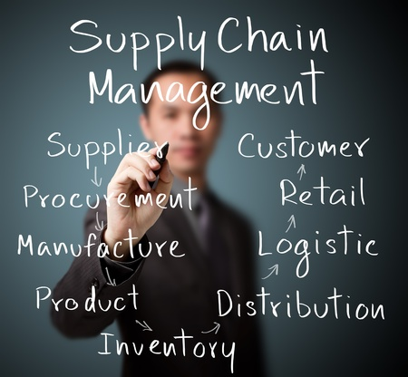 hand chain: business man writing supply chain management concept by flow from supplier to customer Stock Photo