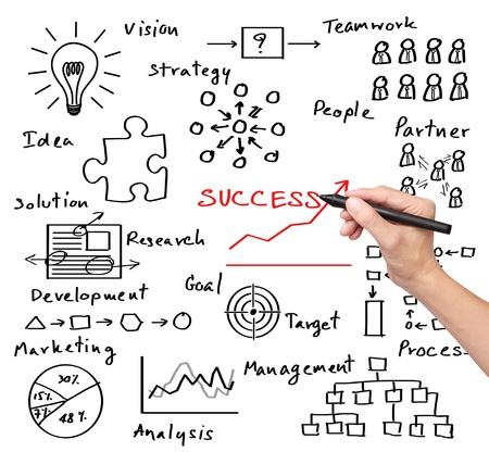 analyse: main des affaires par �crit par l'id�e de la r�ussite de nombreux processus - la vision - le travail d'�quipe - Partenaires - but - marketing - analyse - recherche - d�veloppement - Strat�gie - Gestion Banque d'images