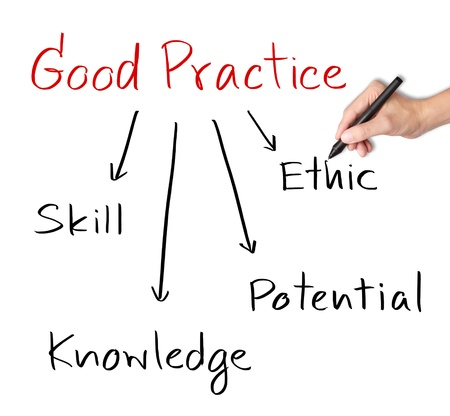 theory: business hand writing good practice concept skill - ethic - knowledge - potential Stock Photo