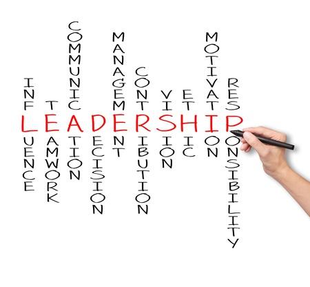 lideres: negocio de la escritura a mano liderazgo habilidad concepto crucigrama de influencia - trabajo en equipo - comunicación - decisión - Gestión - contribución - la visión - ética - motivación - Responsabilidad Foto de archivo