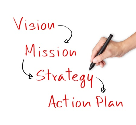 strategy diagram: business hand writing business process concept   vision - mission - strategy - action plan