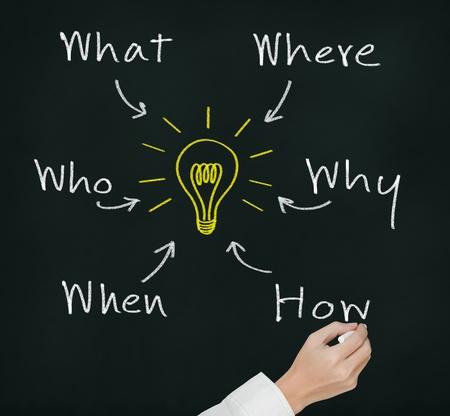preguntando: mano negocios analizando problema y encontrar la soluci�n por escrito pregunta qu�, d�nde, cu�ndo, por qu�, qui�n y c�mo