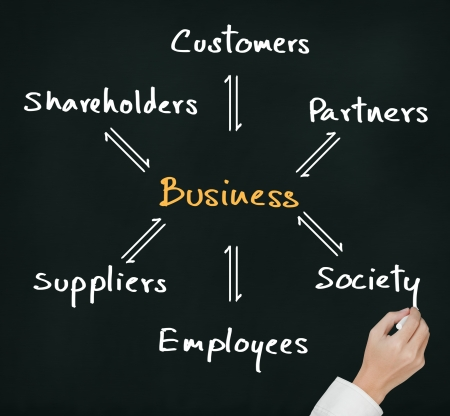 relate: business hand writing exchange and relation process of business and customer, society, partner, employee, supplier and shareholder Stock Photo