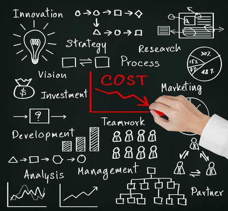 financial goals: business hand writing cost reduction concept by various process