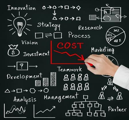 eficiencia: mano negocio de la escritura de reducci�n de costos por concepto de diversos procesos Foto de archivo