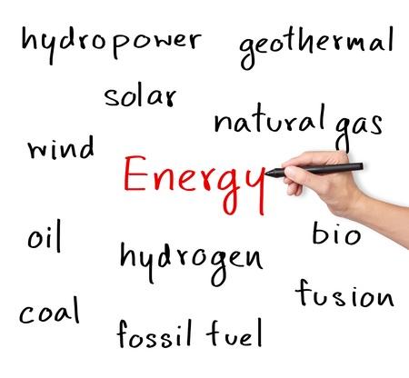 wasserstoff: business hand schriftlich verschiedenen Energiequellen Lizenzfreie Bilder
