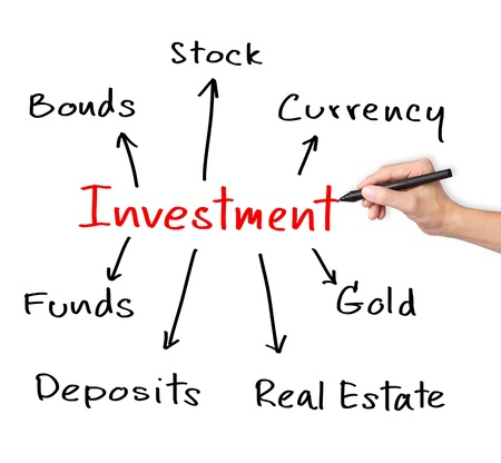 investment strategy: business hand writing investment concept Stock Photo