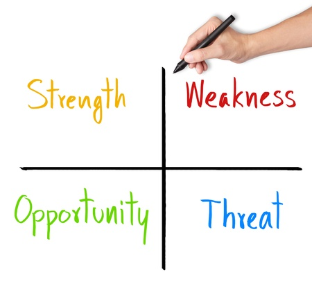 business hand writing swot analysis diagram photo