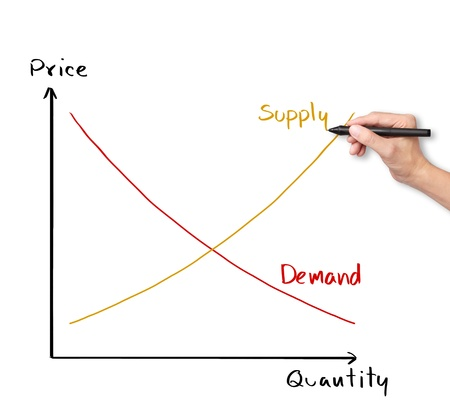 office supply: business hand writing economic demand - supply graph