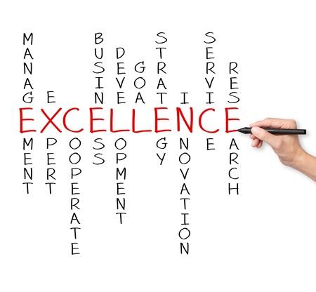 ビジネス手書きのクロスワード パズルの専門家、開発、戦略、研究等のような関連単語によって卓越したビジネス コンセプト