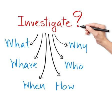 ビジネス手書き調査質問何、どこで、なぜ、いつ、誰が、どのように