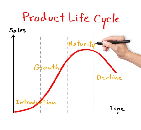 product development: business hand drawing product life cycle chart   marketing concept   Stock Photo