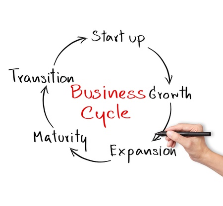 transition: business hand writing business cycle concept