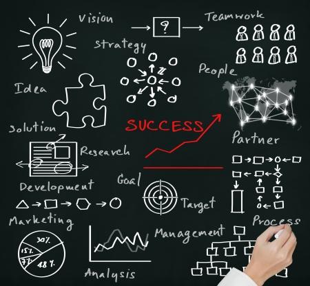多くのプロセスを成功ビジネス手書き 写真素材