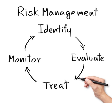 business hand writing risk management cycle photo