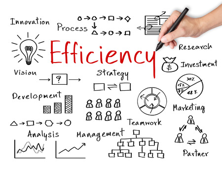 business hand writing concept of efficiency business process photo