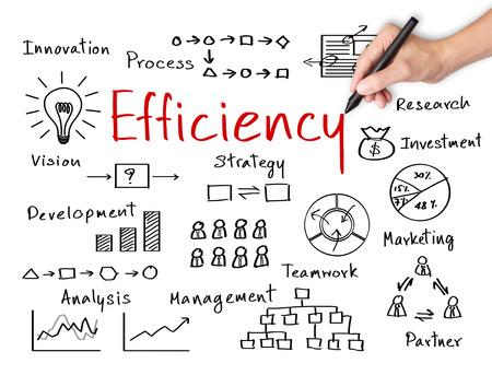 eficiencia: mano negocios concepto escrito de la eficiencia de procesos de negocio