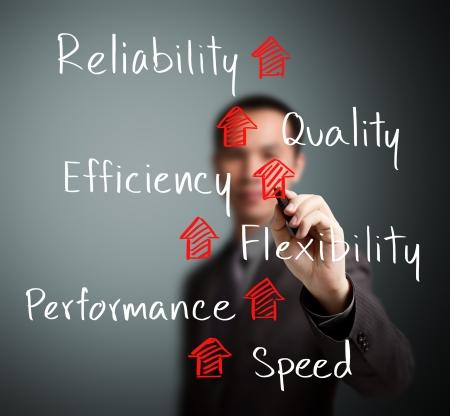 上昇の信頼性、品質、効率、柔軟性、パフォーマンスとスピードを書くビジネス男