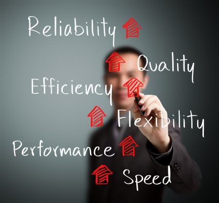 collate: business man writing rising reliability, quality, efficiency, flexibility, performance and speed