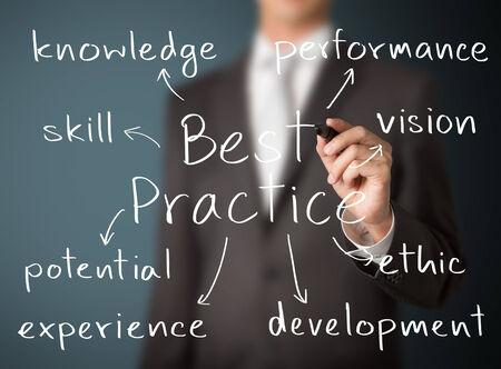 paradigma: hombre de negocios por escrito mejor concepto de la pr�ctica