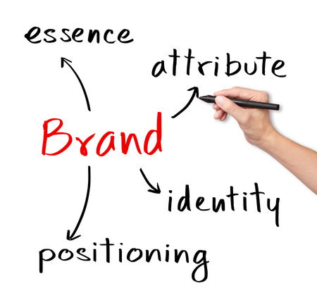 principle: business hand writing brand concept   essence - attribute - positioning - identity   Stock Photo
