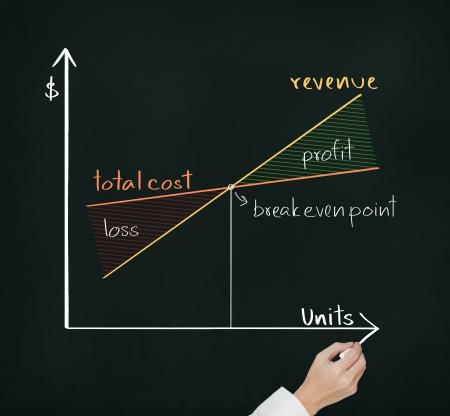 ビジネス手書きの財務や経理休憩もグラフ 写真素材