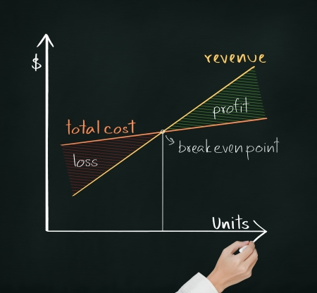 even: business hand writing financial or accounting break even graph