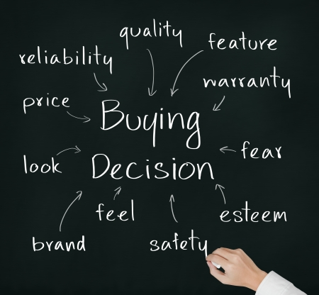 principle: business hand writing marketing concept of  buying decision
