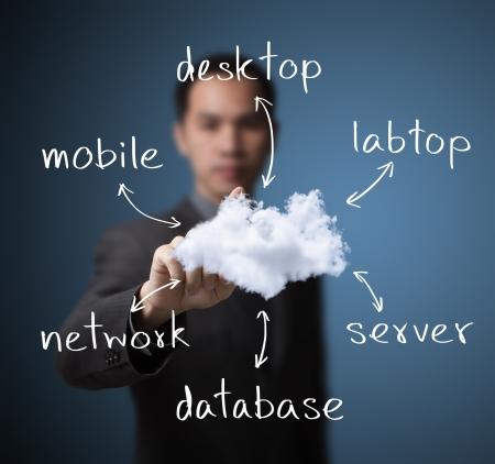business man pointing at  cloud computing network photo