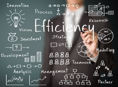 business man writing concept of efficiency business process Фото со стока