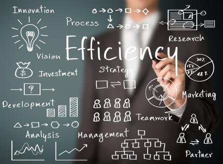hombre de negocios por escrito concepto de eficiencia de procesos de negocio