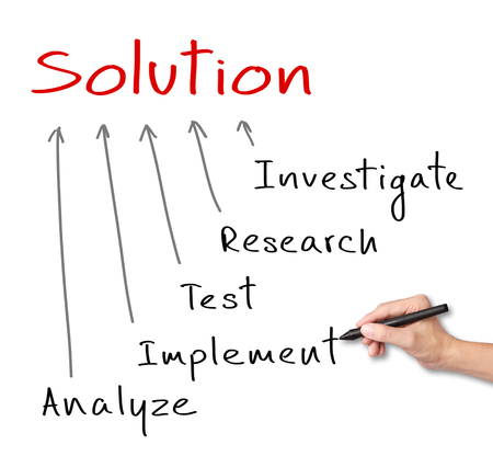implement: business hand writing business solution finding method Stock Photo