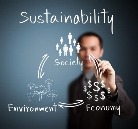 sustain: business man writing sustainability concept Stock Photo