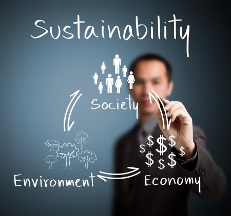 sustainability: business man writing sustainability concept Stock Photo