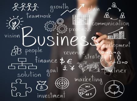 ビジネス コンセプトを書くビジネス男