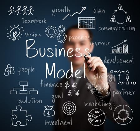 business model: zakenman schrijven business model-concept
