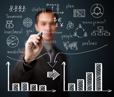 in aumento: hombre de negocios por escrito concepto de proceso de negocio a mejorar el crecimiento Foto de archivo