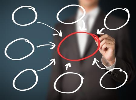 中央集権化の図を書くビジネス男