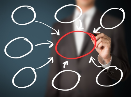 business man writing diagram of centralization