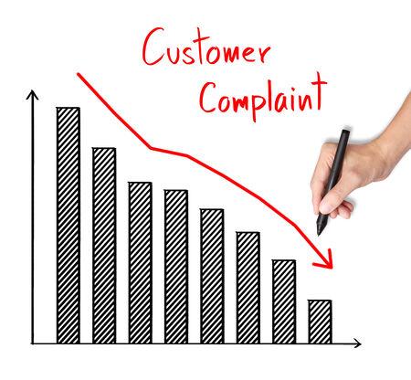 scrittura mano d'affari ha ridotto il reclamo grafico cliente
