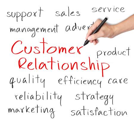 relation clients: �crit de la main d'affaires de la relation client notion Banque d'images