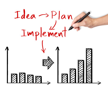 implement: business hand writing process of idea - plan - implement earn more revenue