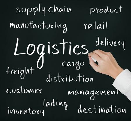 business hand writing logistics concept photo