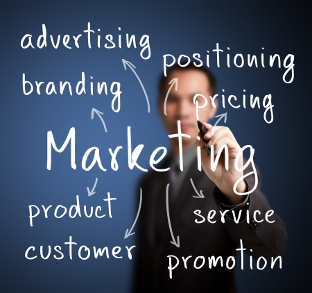 marketing: business man writing marketing concept