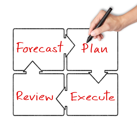 business hand writing diagram of business improvement circle forecast - plan - review - execute photo